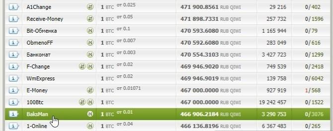 Обмен doge на btc онлайн